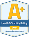FAST Credit Union received an A+ rating (Deposit Accounts highest rating), which puts the credit union in the top percentage nationwide in terms of financial health.