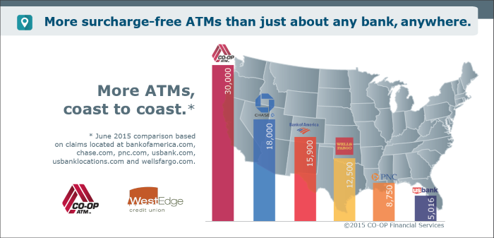 WestEdge Credit Union - ATM Locations